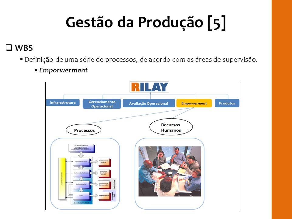 Gestão da Produção [5] RILAY WBS